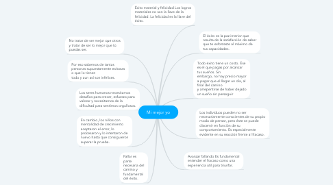 Mind Map: Mi mejor yo