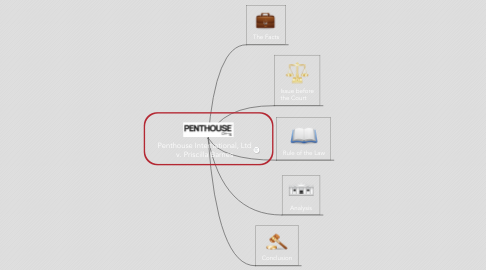 Mind Map: Penthouse International, Ltd v. Priscilla Barnes