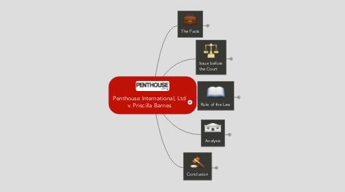 Mind Map: Penthouse International, Ltdv. Priscilla Barnes