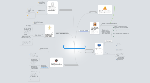 Mind Map: Michigan Educational Technology Standards    Grades 9-12