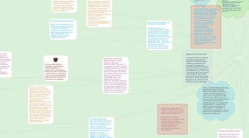 Mind Map: LA NUBE EN ORGANIZACIONES Y EMPRESAS