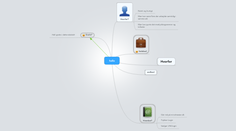 Mind Map: hallo