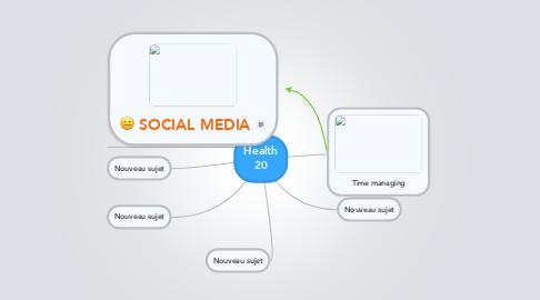Mind Map: Health 20