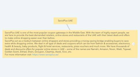 Mind Map: SavioPlus UAE