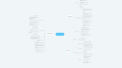 Mind Map: Бар