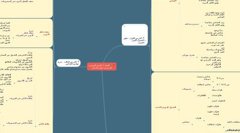 Mind Map: الفصل 2 :الجدول الدوري و التدرج في خواص العناصر