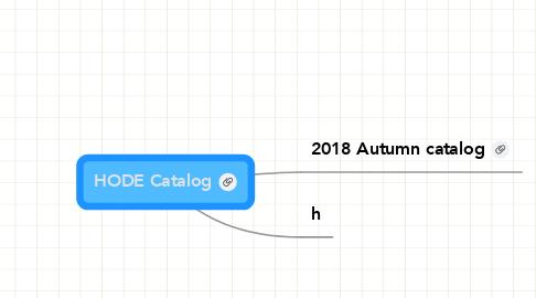 Mind Map: HODE Catalog