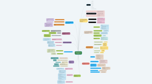 Mind Map: Trata de personas.