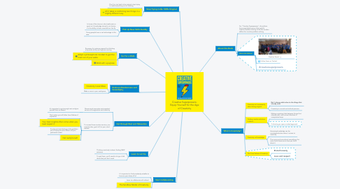 Mind Map: Creative Superpowers: Equip Yourself for the Age of Creativity