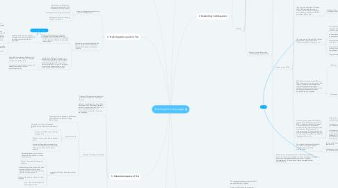 Mind Map: Teaching third languages
