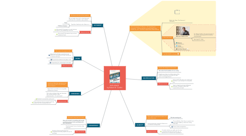 Mind Map: INFLUENCE  by Robert B. Cialdini