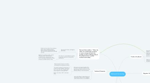 Mind Map: Network Economy
