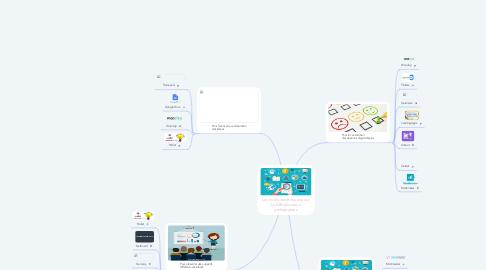 Mind Map: Les outils numériques pour la différenciation pédagogique