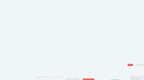 Mind Map: Derecho Mercantil: Conjunto de normas que regulan las relaciones de los particulares cuando ejercen la profesión del comercio  (comerciantes) o cuando celebran actos de comercio