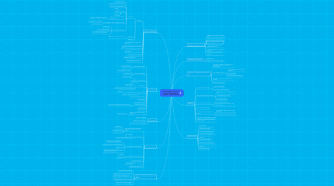 Mind Map: Remixed Notes from the