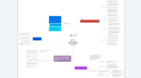 Mind Map: FORO SOBRE LA PLANEACIÓN INTEGRAL PARA UN TURISMO INCLUYENTE.