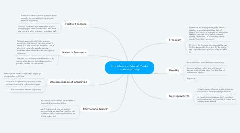 Mind Map: The effects of Social Media in an economy