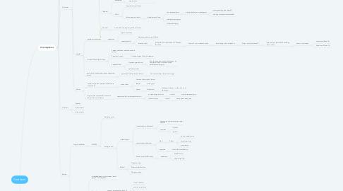 Mind Map: Cerebrum