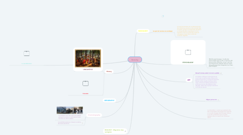 Mind Map: Mobility