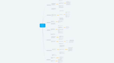 Mind Map: APLICACIÓN DE LAS HERRAMIENTAS ESTADÍSTICAS PARA LOGRAR EL ASEGURAMIENTO DE LA CALIDAD Natalia Andrea Torres