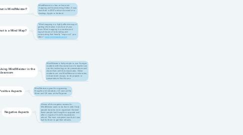 Mind Map: Technology Review: MindMeister