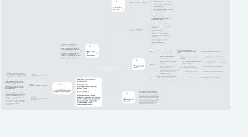 Mind Map: GESTIÓN TECNOLÓGICA - (212030A_475)