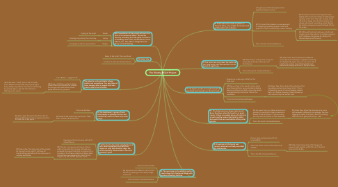 Mind Map: The Ghastly Resort Project