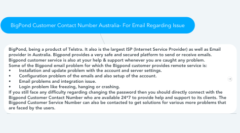 Mind Map: BigPond Customer Contact Number Australia- For Email Regarding Issue
