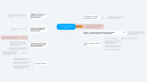 Mind Map: US History 11 lessons learned