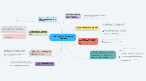 Mind Map: U.S. History 2 Lessons learned
