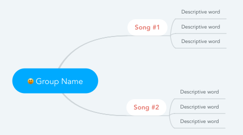 Mind Map: Group Name