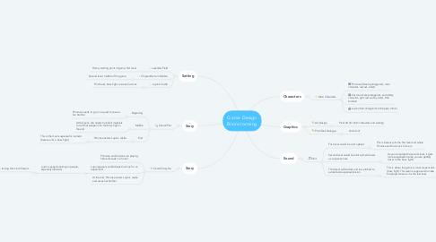 Mind Map: Game Design Brainstorming