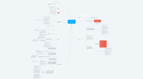 Mind Map: Aspectos éticos de las tecnologías de la información y de la comunicación.