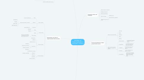 Mind Map: Estrategia de Marketing dirigida al consumidor : Producto