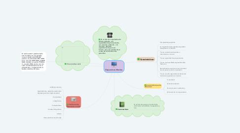 Mind Map: Dispositivos Moviles.