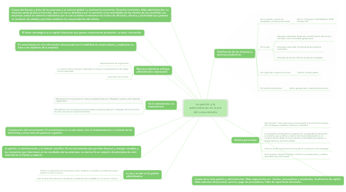 Mind Map: PACHACO