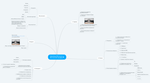 Mind Map: Дизайнер ВКонтакте Бесплатный марафон