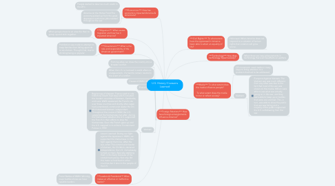 Mind Map: U.S. History II Lessons Learned