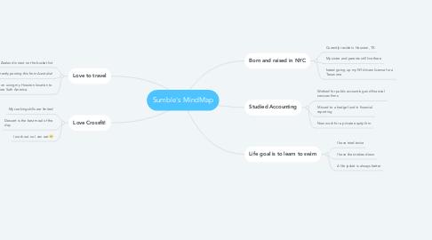 Mind Map: Sumble's MindMap