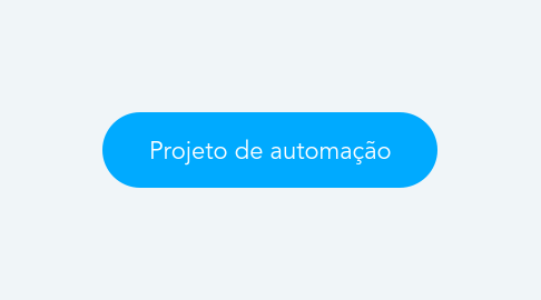 Mind Map: Projeto de automação