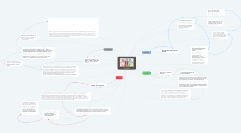Mind Map: La mobilité