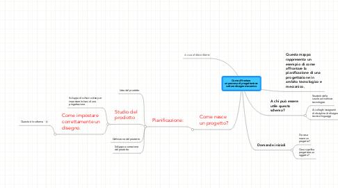 Mind Map: Come affrontare  un percorso di progettazione: settore disegno meccanico