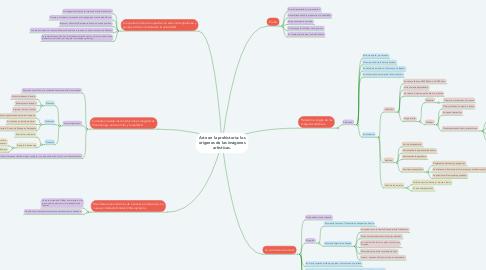 Mind Map: Arte en la prehistoria: los orígenes de las imágenes artísticas.