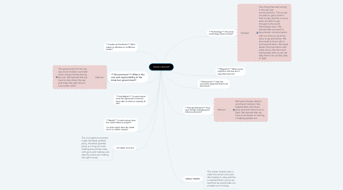 Mind Map: lessons learned