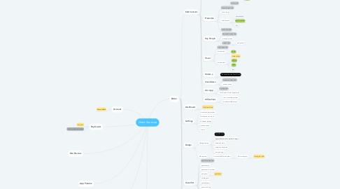 Mind Map: Client Structure