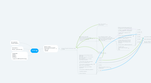 Mind Map: NOW