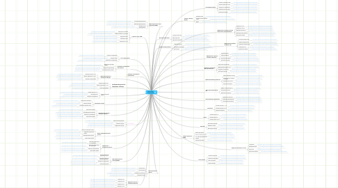 Mind Map: Informaatika - Veebistuudium