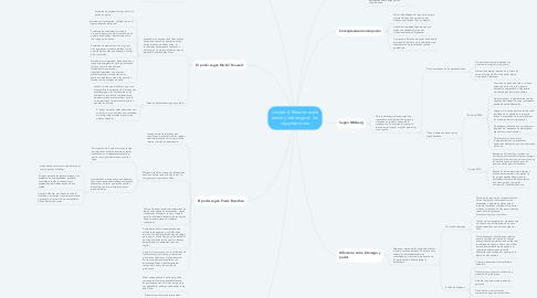Mind Map: Unidad 4. Relaciones de poder y liderazgo en las  organizaciones.
