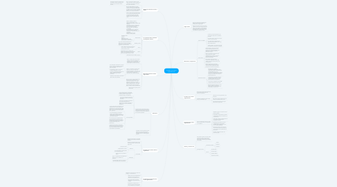 Mind Map: Unidad 6. La cultura organizacional