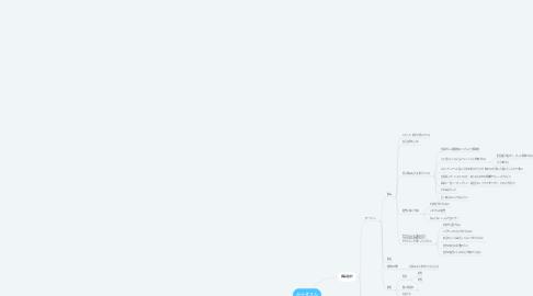 Mind Map: みゆきさん